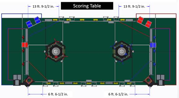 image032 first robotics competition 2017 game and season manual wiring diagram for 2017 silverado at edmiracle.co